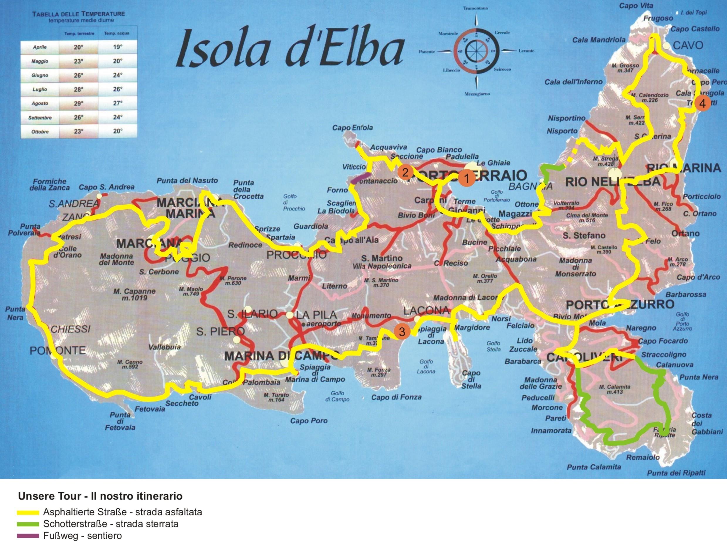 is elba